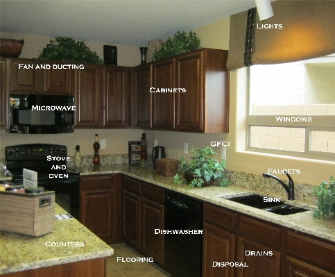 Kitchen inspection